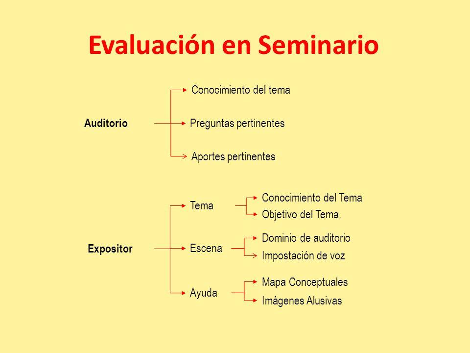 Evaluación en Seminario