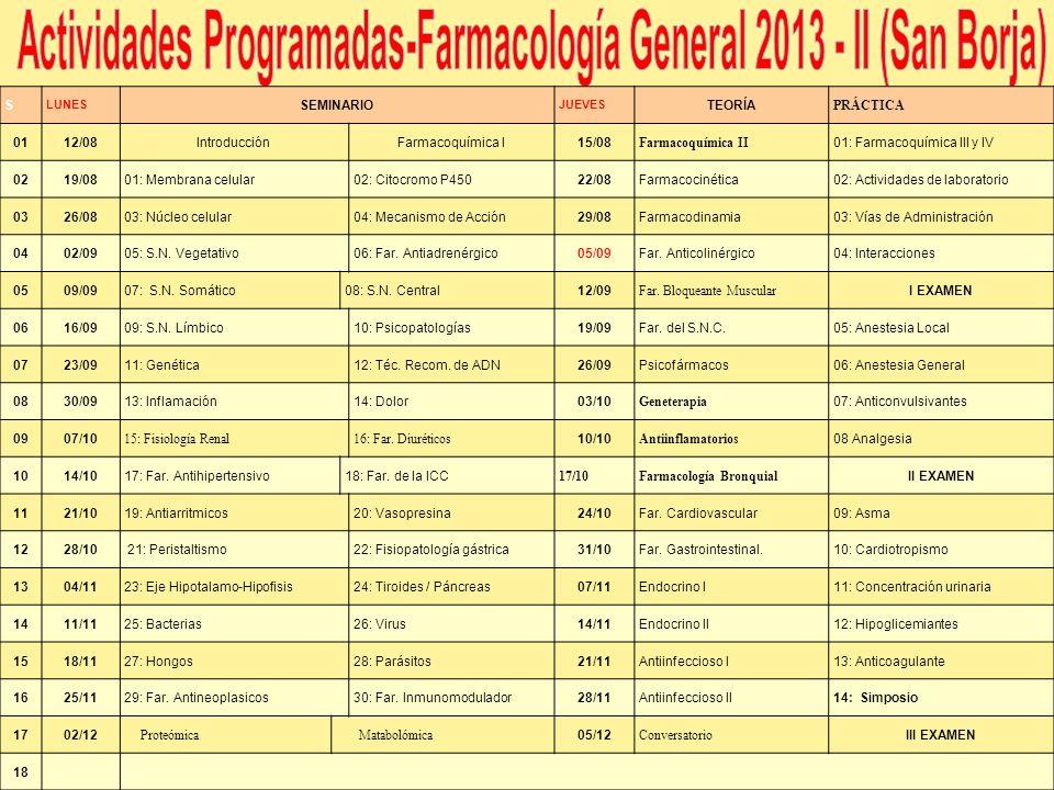 Actividades Programadas-Farmacología General 2013 - II (San Borja)