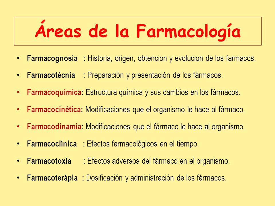 Áreas de la Farmacología
