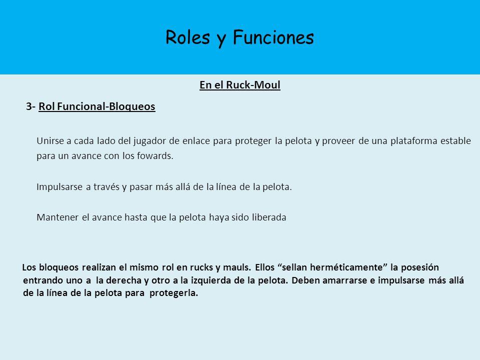 Roles y Funciones 3- Rol Funcional-Bloqueos En el Ruck-Moul