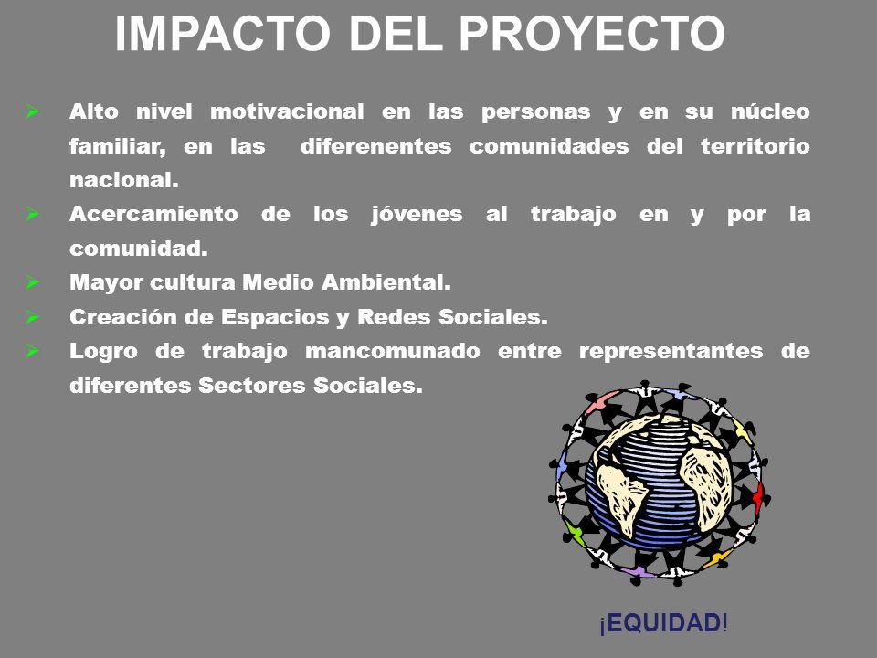 IMPACTO DEL PROYECTO ¡EQUIDAD!