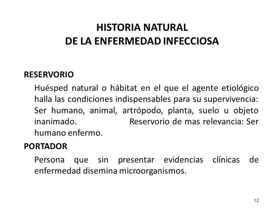 HISTORIA NATURAL DE LA ENFERMEDAD INFECCIOSA