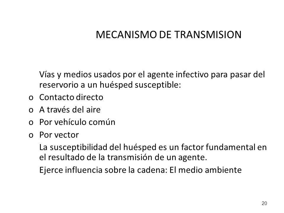 MECANISMO DE TRANSMISION