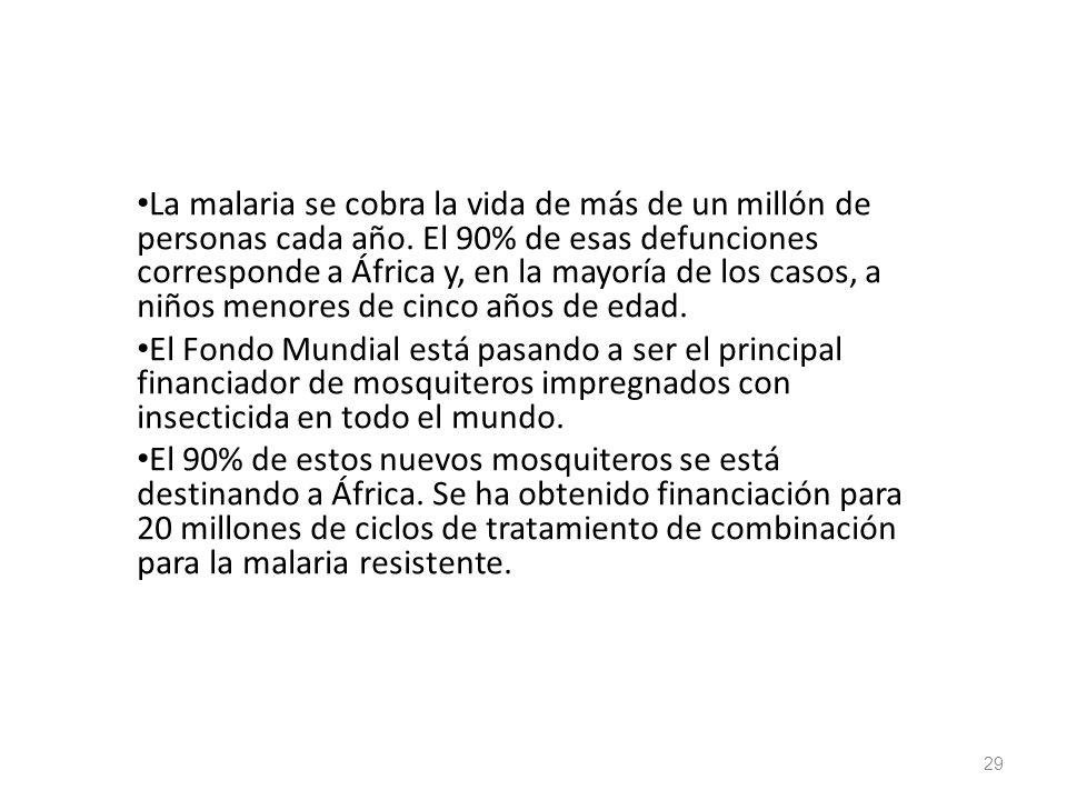 La malaria se cobra la vida de más de un millón de personas cada año