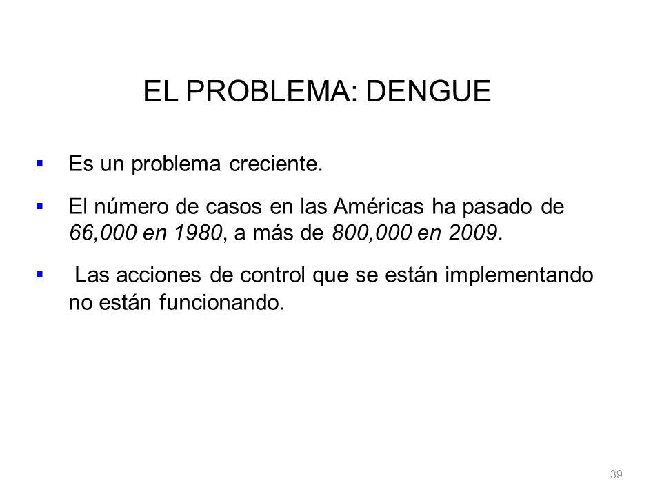 EL PROBLEMA: DENGUE Es un problema creciente.