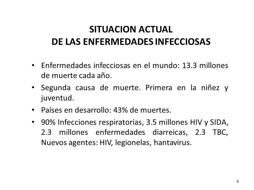 SITUACION ACTUAL DE LAS ENFERMEDADES INFECCIOSAS