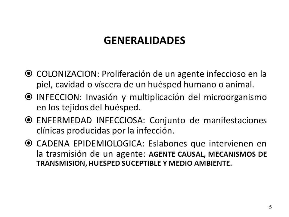 GENERALIDADES COLONIZACION: Proliferación de un agente infeccioso en la piel, cavidad o víscera de un huésped humano o animal.
