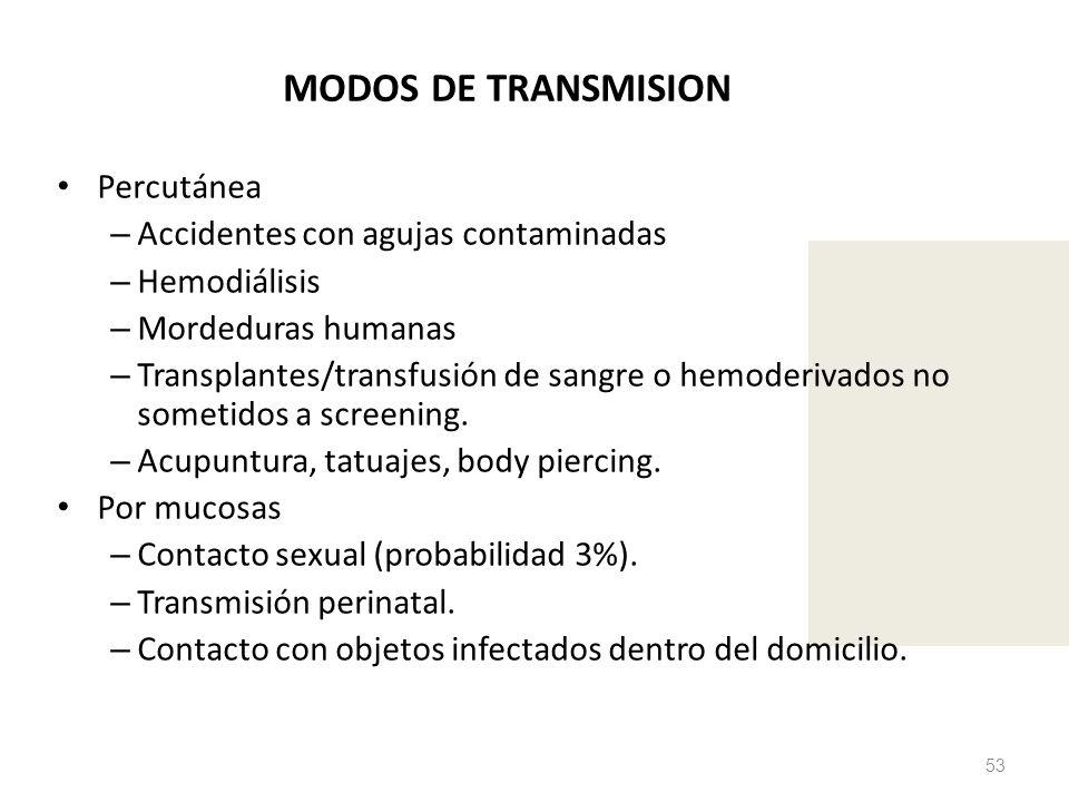 MODOS DE TRANSMISION Percutánea Accidentes con agujas contaminadas