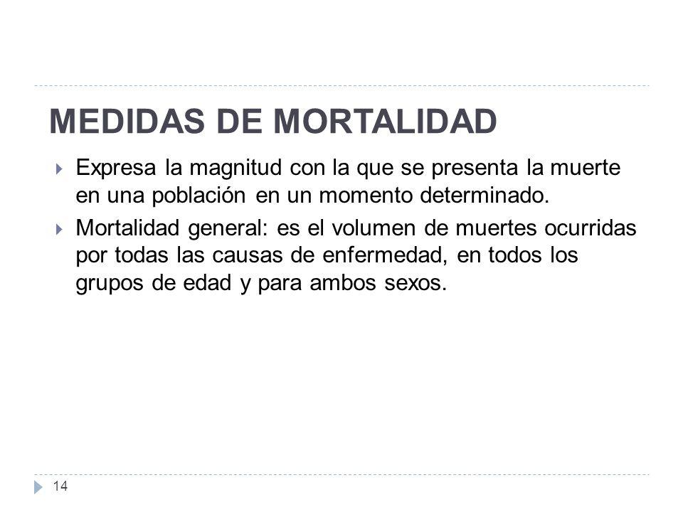 MEDIDAS DE MORTALIDAD Expresa la magnitud con la que se presenta la muerte en una población en un momento determinado.