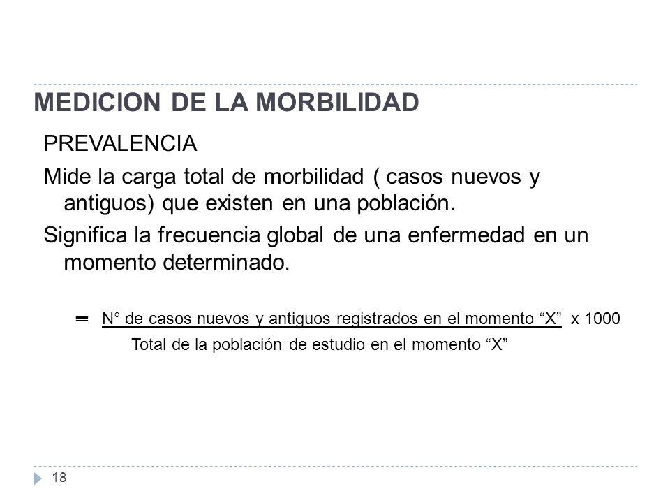 MEDICION DE LA MORBILIDAD