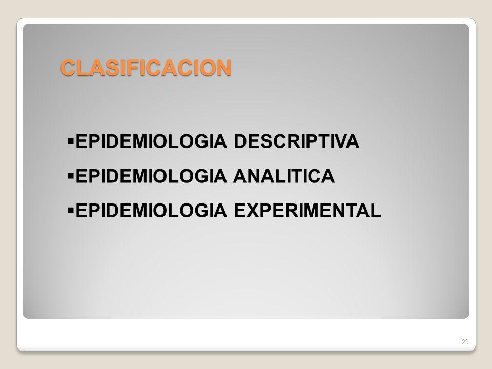 CLASIFICACION EPIDEMIOLOGIA DESCRIPTIVA EPIDEMIOLOGIA ANALITICA
