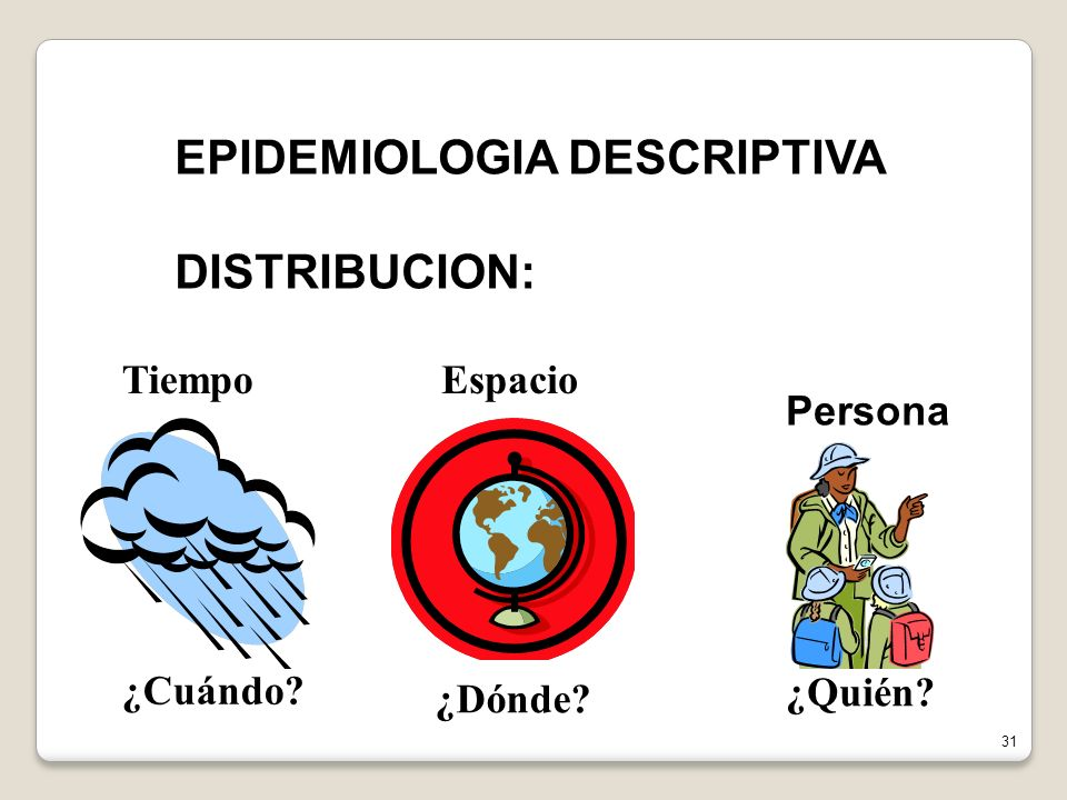 EPIDEMIOLOGIA DESCRIPTIVA DISTRIBUCION: