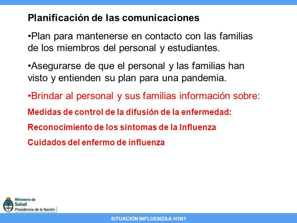 Planificación de las comunicaciones
