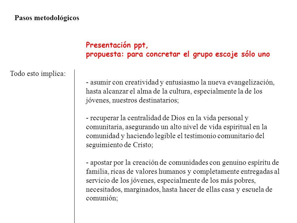 Pasos metodológicos Presentación ppt, propuesta: para concretar el grupo escoje sólo uno. Todo esto implica: