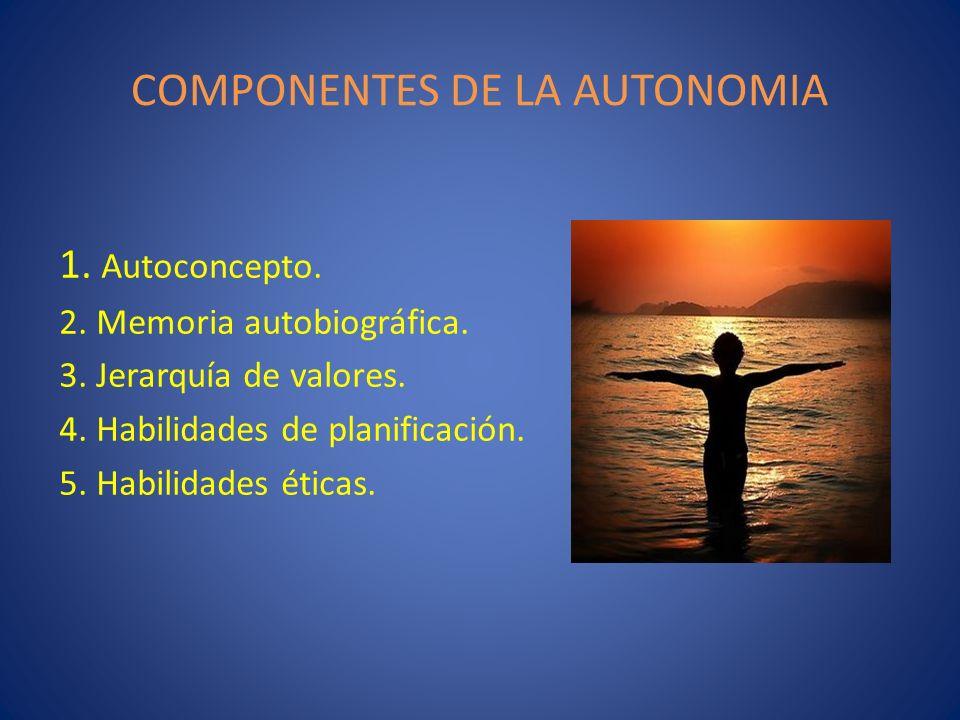 componentes de la autonomIa