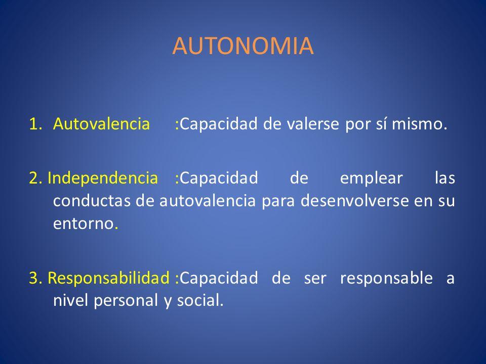 AUTONOMIA Autovalencia :Capacidad de valerse por sí mismo.