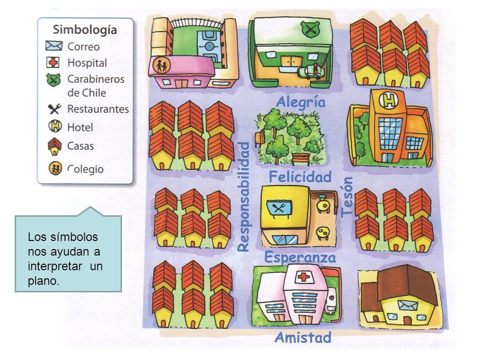 Los símbolos nos ayudan a interpretar un plano.