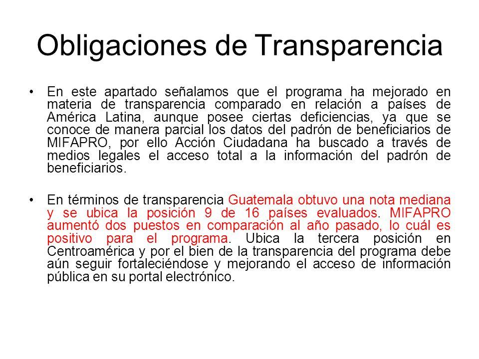 Obligaciones de Transparencia