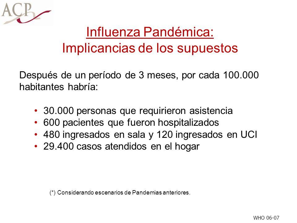Influenza Pandémica: Implicancias de los supuestos