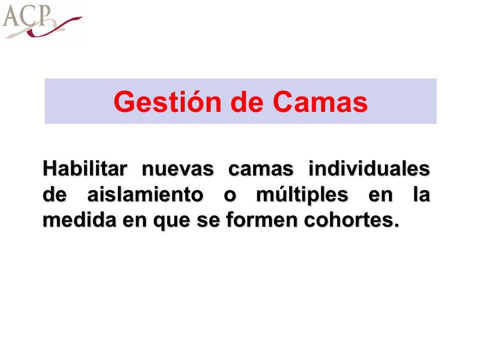 Gestión de Camas Habilitar nuevas camas individuales de aislamiento o múltiples en la medida en que se formen cohortes.