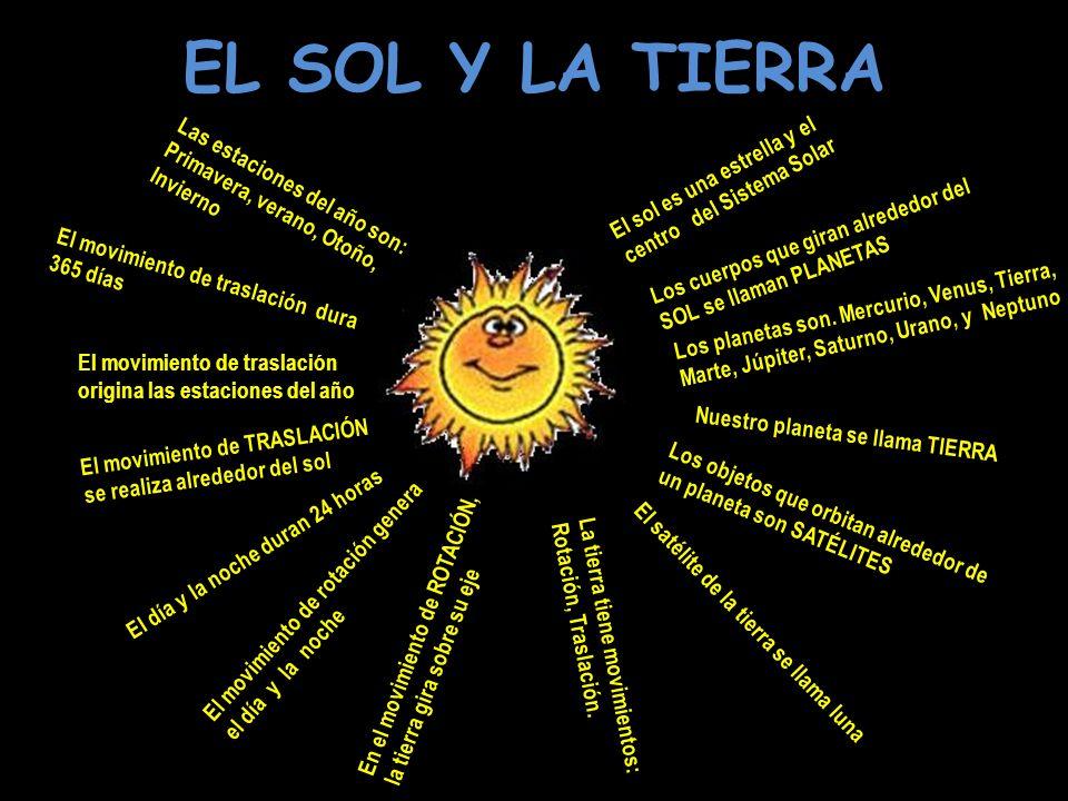 EL SOL Y LA TIERRAEl sol es una estrella y el centro del Sistema Solar. Las estaciones del año son: Primavera, verano, Otoño, Invierno.