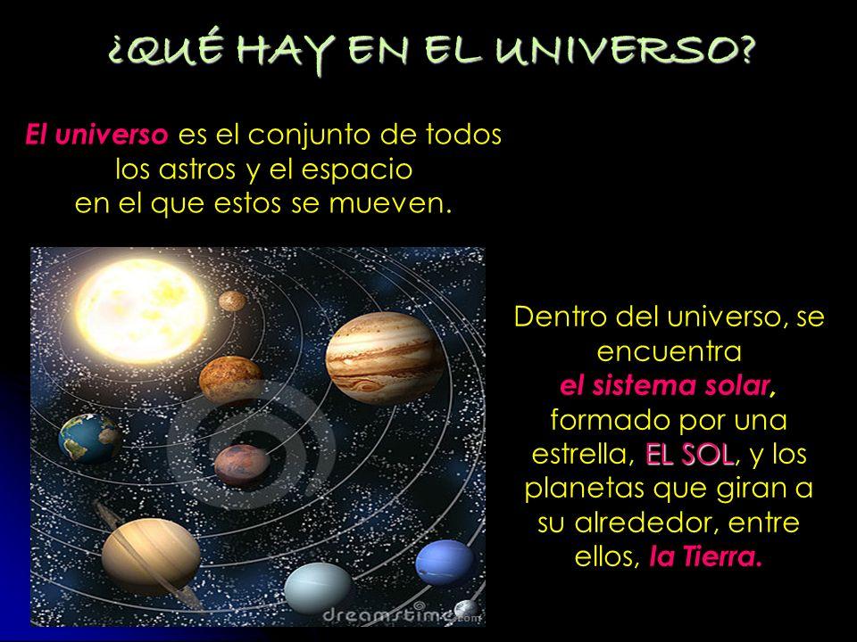 ¿QUÉ HAY EN EL UNIVERSO El universo es el conjunto de todos