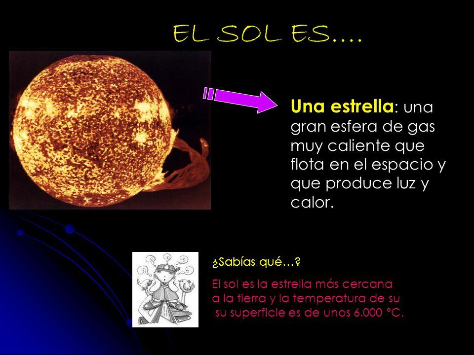 EL SOL ES…. Una estrella: una gran esfera de gas muy caliente que flota en el espacio y. que produce luz y calor.