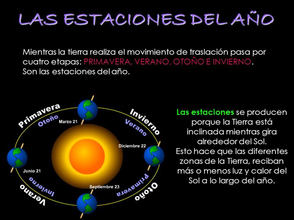 LAS ESTACIONES DEL AÑO Mientras la tierra realiza el movimiento de traslación pasa por. cuatro etapas: PRIMAVERA, VERANO, OTOÑO E INVIERNO.