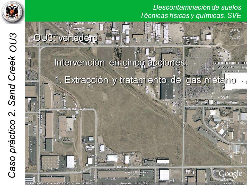 Intervención en cinco acciones: