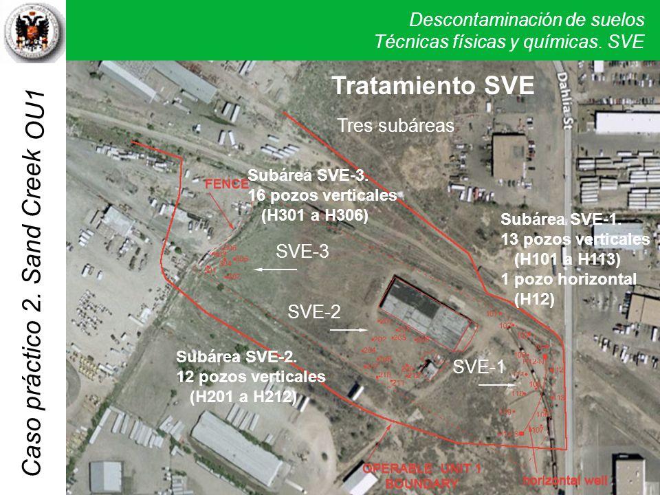 Tratamiento SVE OU1 Tres subáreas SVE-3 SVE-2 SVE-1 Subárea SVE-3.