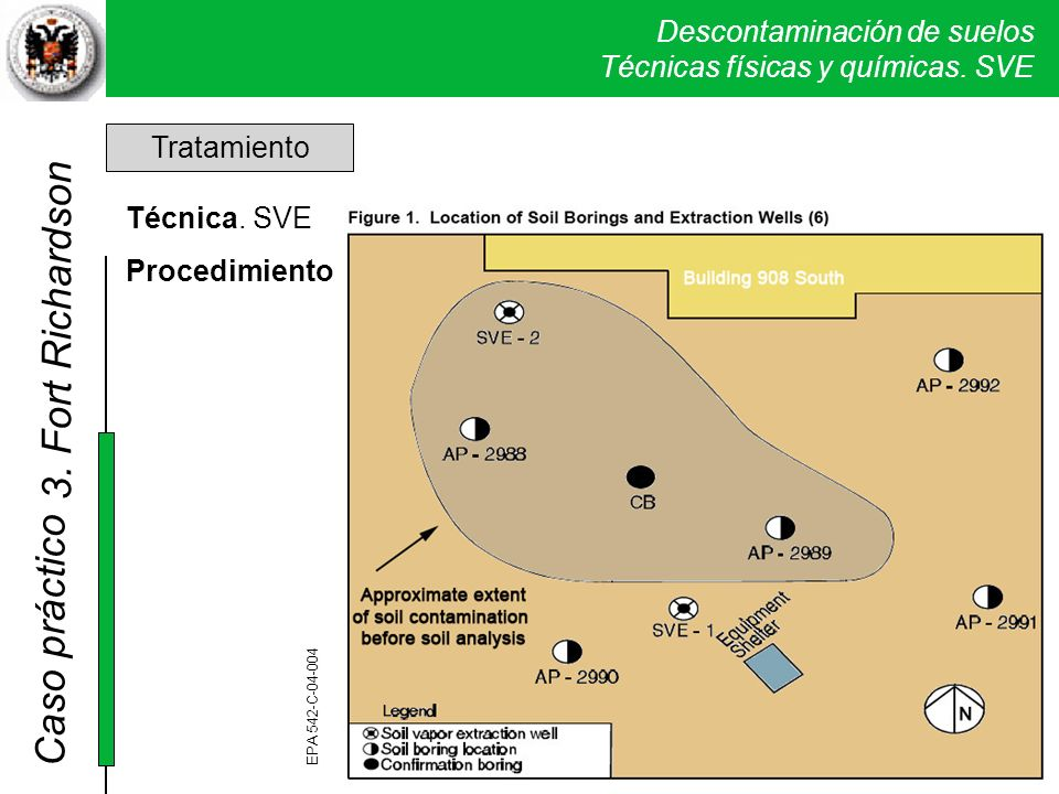 3. Fort Richardson Tratamiento Técnica. SVE Procedimiento.