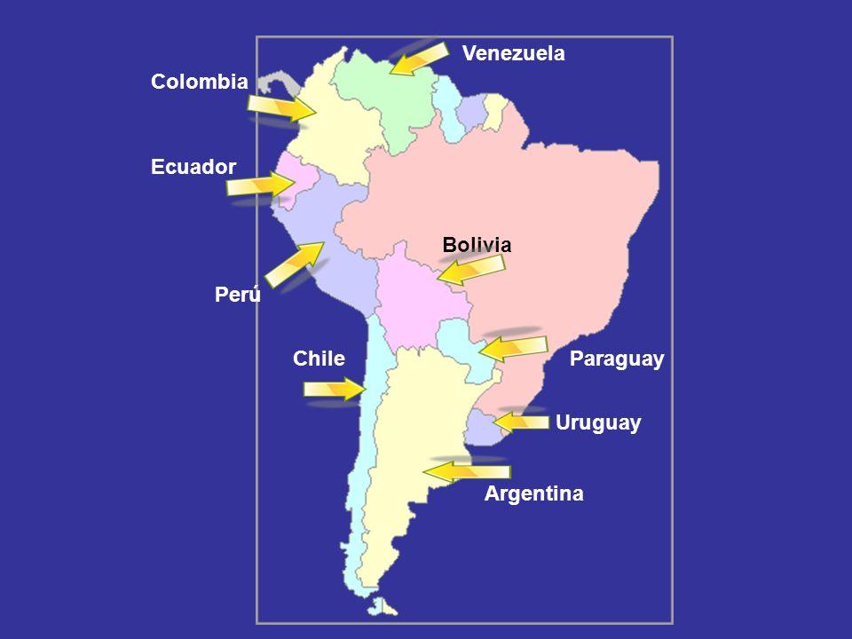 Venezuela Colombia Ecuador Bolivia Perú Chile Paraguay Uruguay Argentina