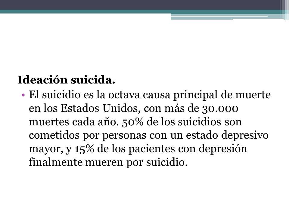 Ideación suicida.