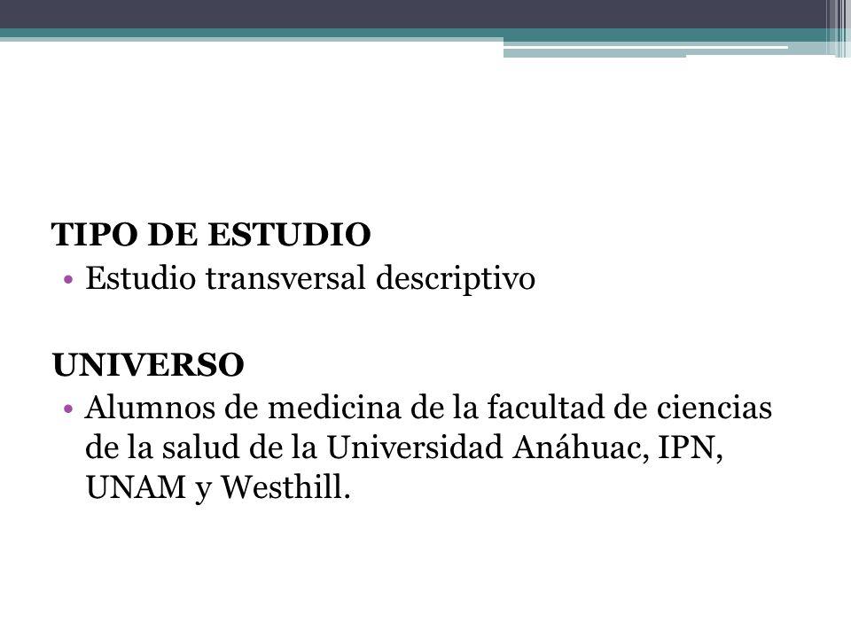 TIPO DE ESTUDIO Estudio transversal descriptivo. UNIVERSO.