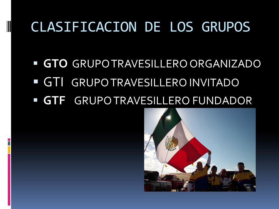 CLASIFICACION DE LOS GRUPOS