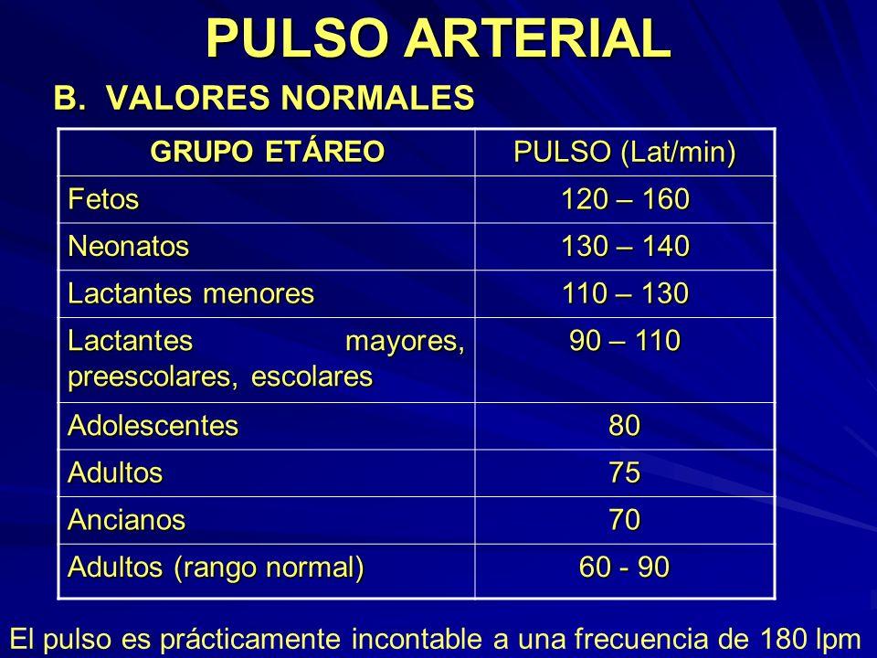 PULSO ARTERIAL B. VALORES NORMALES GRUPO ETÁREO PULSO (Lat/min) Fetos