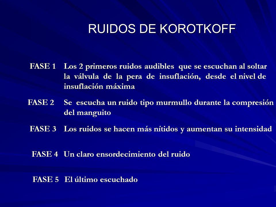 RUIDOS DE KOROTKOFF FASE 1 Los 2 primeros ruidos audibles que se escuchan al soltar.