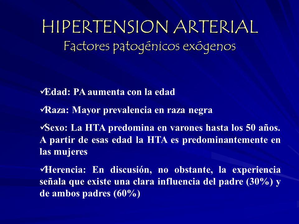 HIPERTENSION ARTERIAL Factores patogénicos exógenos
