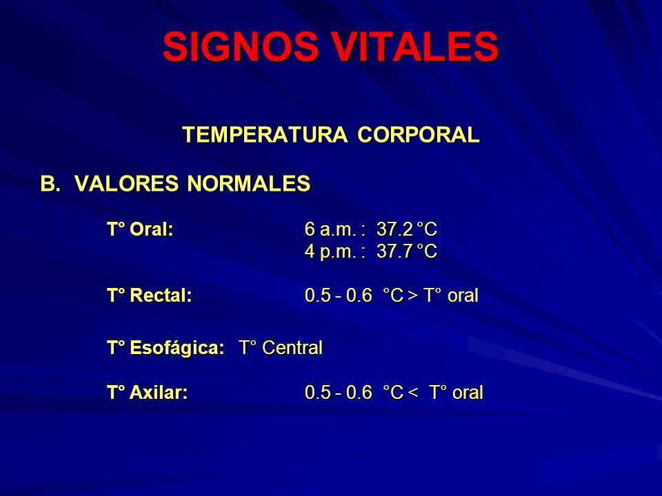 SIGNOS VITALES TEMPERATURA CORPORAL B. VALORES NORMALES