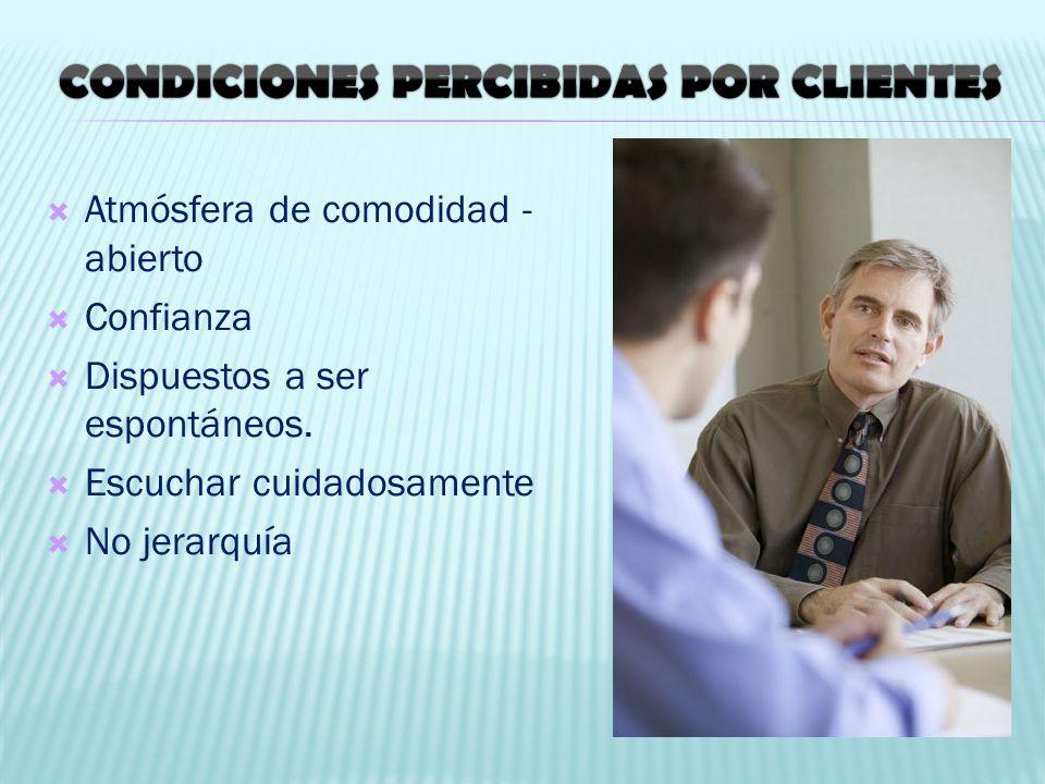 CONDICIONES PERCIBIDAS POR CLIENTES