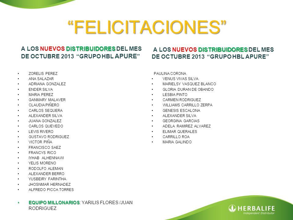 A LOS NUEVOS DISTRIBUIDORES DEL MES DE OCTUBRE 2013 GRUPO HBL APURE