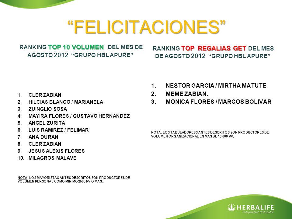 FELICITACIONES RANKING TOP 10 VOLUMEN DEL MES DE AGOSTO 2012 GRUPO HBL APURE