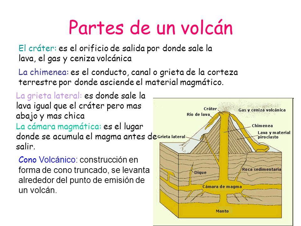 Partes de un volcán El cráter: es el orificio de salida por donde sale la lava, el gas y ceniza volcánica.