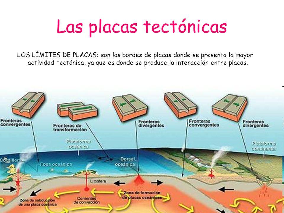 Las placas tectónicas