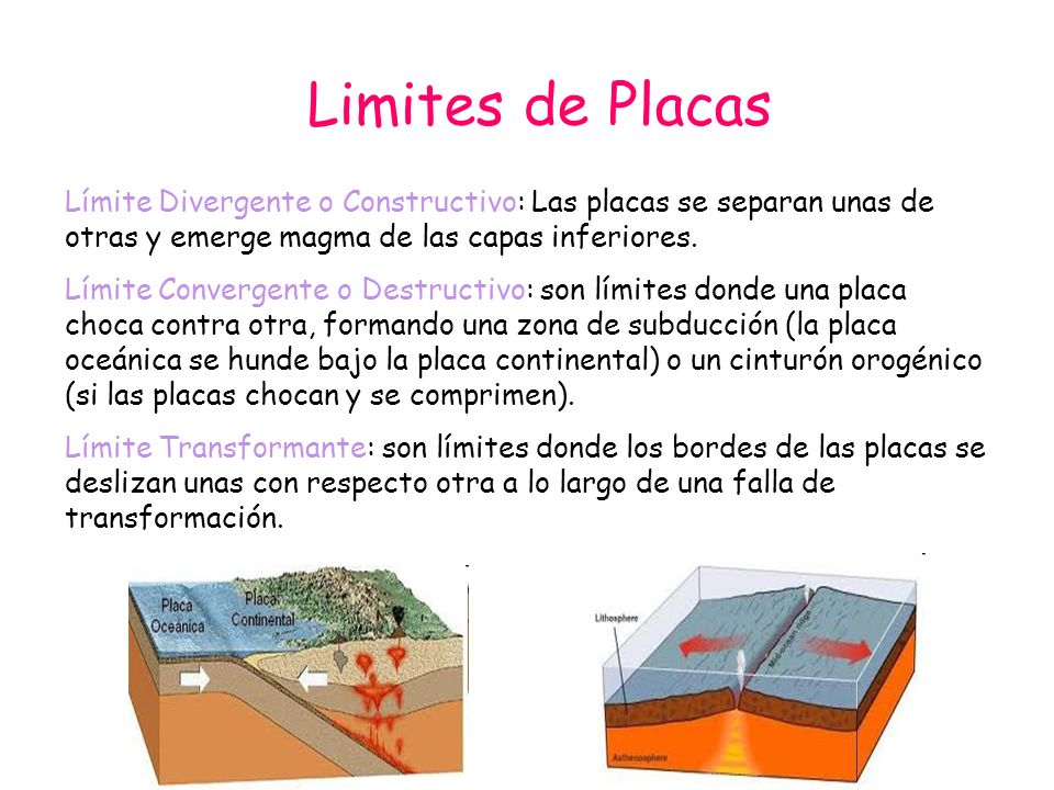 Limites de Placas Límite Divergente o Constructivo: Las placas se separan unas de otras y emerge magma de las capas inferiores.
