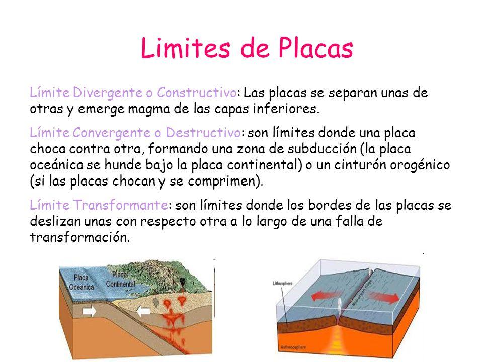 Limites de PlacasLímite Divergente o Constructivo: Las placas se separan unas de otras y emerge magma de las capas inferiores.