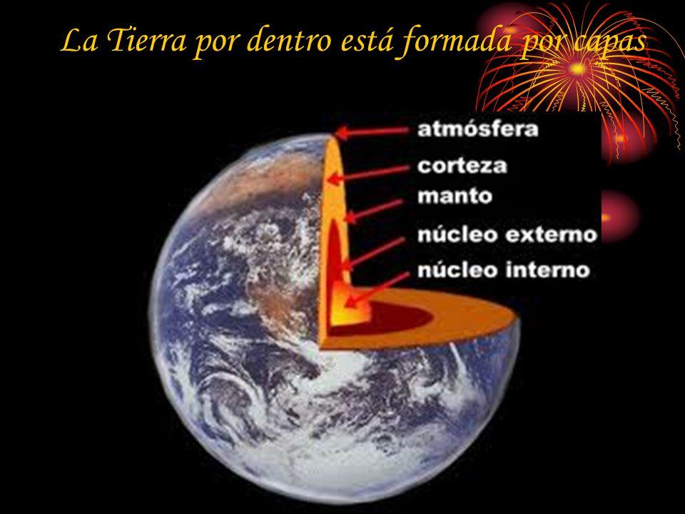 La Tierra por dentro está formada por capas