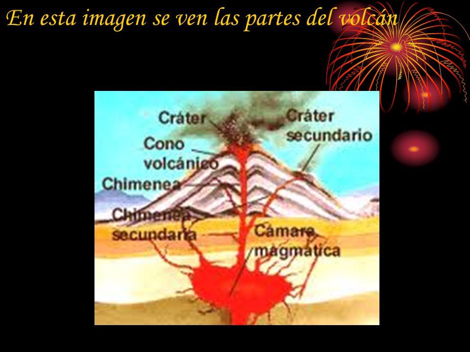 En esta imagen se ven las partes del volcán