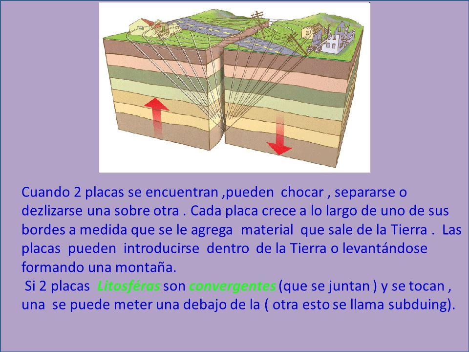 Cuando 2 placas se encuentran ,pueden chocar , separarse o dezlizarse una sobre otra . Cada placa crece a lo largo de uno de sus bordes a medida que se le agrega material que sale de la Tierra . Las placas pueden introducirse dentro de la Tierra o levantándose formando una montaña.