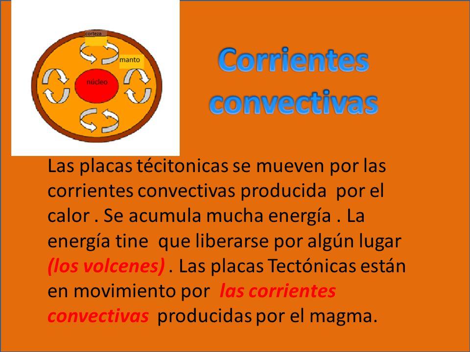 Corrientes convectivas